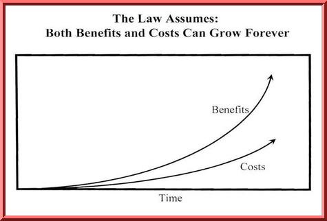 Benefits are Assumed to Exceed Costs